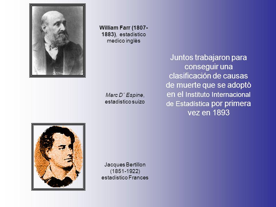 Juntos trabajaron para conseguir una clasificación de causas de muerte que se adoptò en el Instituto Internacional de Estadística por primera vez en 1