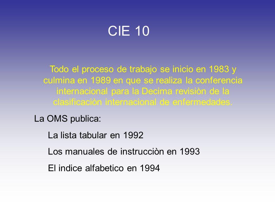 Todo el proceso de trabajo se inicio en 1983 y culmina en 1989 en que se realiza la conferencia internacional para la Decima revisiòn de la clasificac