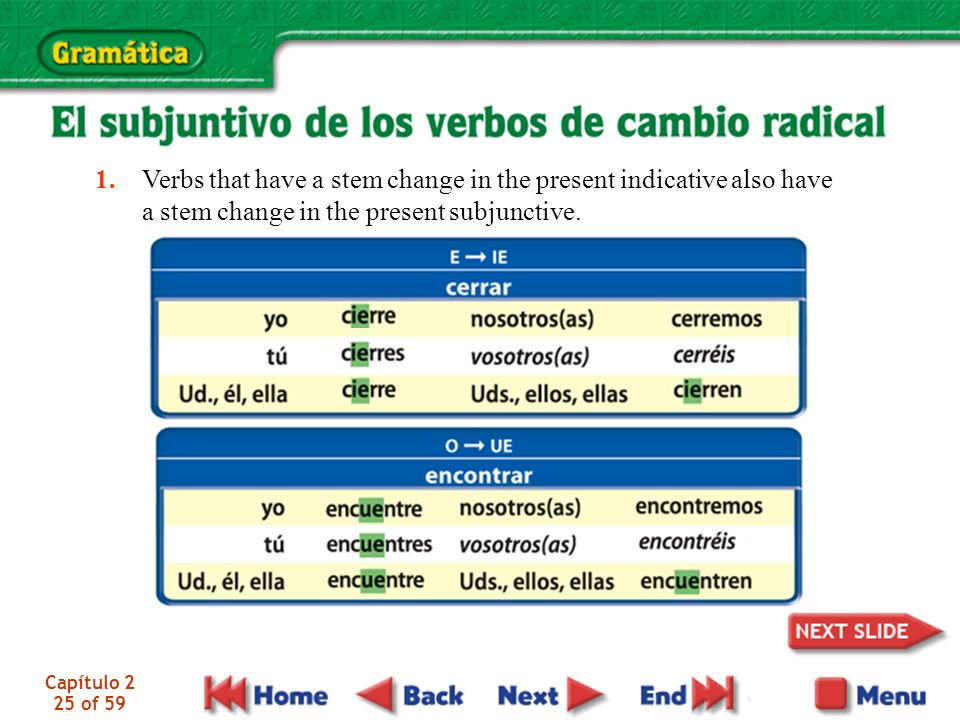 Capítulo 2 25 of 59 1. Verbs that have a stem change in the present indicative also have a stem change in the present subjunctive.