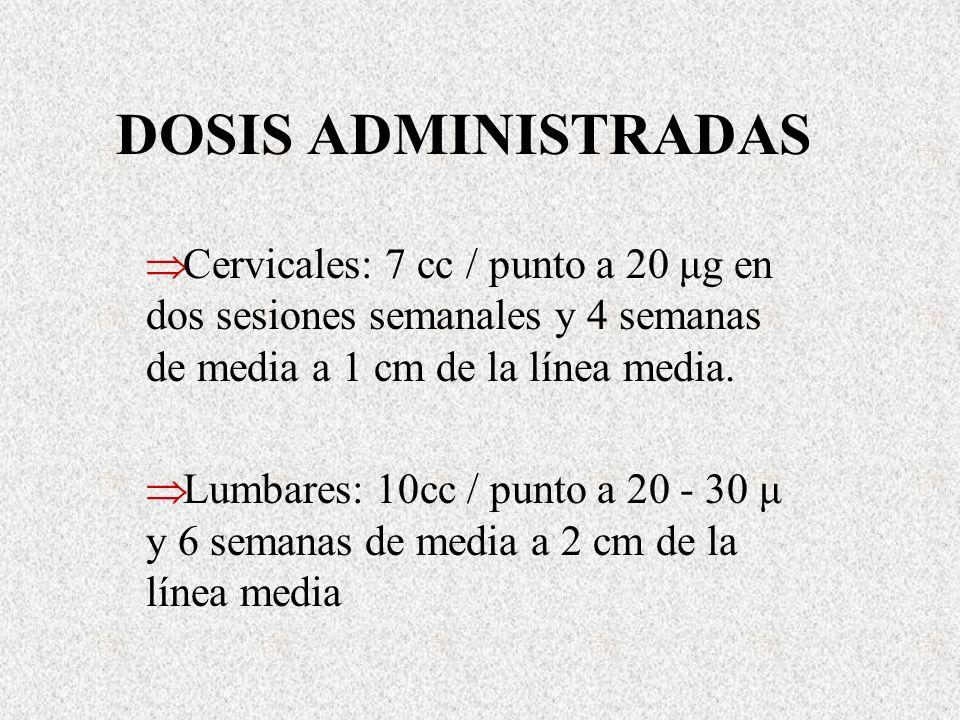 De los 163 pacientes tratados corresponden: 15 Hernias cervicales 1 hernia discal dorsal 138 hernias discales lumbares 4 fibrosis postquirúrgicas lumb