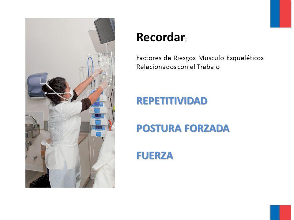 Recordar ; Factores de Riesgos Musculo Esqueléticos Relacionados con el TrabajoREPETITIVIDAD POSTURA FORZADA FUERZA