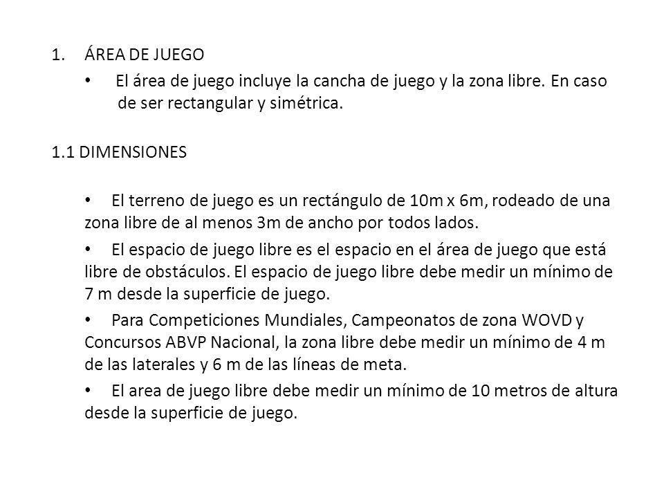 1.ÁREA DE JUEGO El área de juego incluye la cancha de juego y la zona libre.