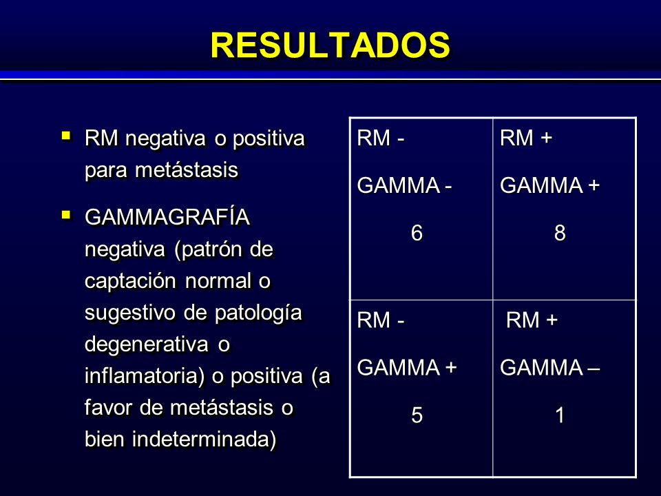 RESULTADOSRESULTADOS RM negativa o positiva para metástasis RM negativa o positiva para metástasis GAMMAGRAFÍA negativa (patrón de captación normal o
