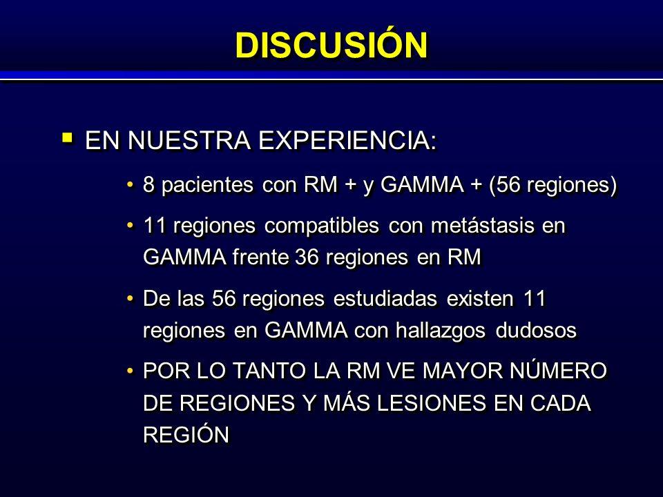 DISCUSIÓNDISCUSIÓN EN NUESTRA EXPERIENCIA: EN NUESTRA EXPERIENCIA: 8 pacientes con RM + y GAMMA + (56 regiones)8 pacientes con RM + y GAMMA + (56 regiones) 11 regiones compatibles con metástasis en GAMMA frente 36 regiones en RM11 regiones compatibles con metástasis en GAMMA frente 36 regiones en RM De las 56 regiones estudiadas existen 11 regiones en GAMMA con hallazgos dudososDe las 56 regiones estudiadas existen 11 regiones en GAMMA con hallazgos dudosos POR LO TANTO LA RM VE MAYOR NÚMERO DE REGIONES Y MÁS LESIONES EN CADA REGIÓNPOR LO TANTO LA RM VE MAYOR NÚMERO DE REGIONES Y MÁS LESIONES EN CADA REGIÓN EN NUESTRA EXPERIENCIA: EN NUESTRA EXPERIENCIA: 8 pacientes con RM + y GAMMA + (56 regiones)8 pacientes con RM + y GAMMA + (56 regiones) 11 regiones compatibles con metástasis en GAMMA frente 36 regiones en RM11 regiones compatibles con metástasis en GAMMA frente 36 regiones en RM De las 56 regiones estudiadas existen 11 regiones en GAMMA con hallazgos dudososDe las 56 regiones estudiadas existen 11 regiones en GAMMA con hallazgos dudosos POR LO TANTO LA RM VE MAYOR NÚMERO DE REGIONES Y MÁS LESIONES EN CADA REGIÓNPOR LO TANTO LA RM VE MAYOR NÚMERO DE REGIONES Y MÁS LESIONES EN CADA REGIÓN