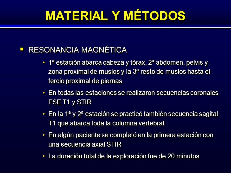 MATERIAL Y MÉTODOS RESONANCIA MAGNÉTICA RESONANCIA MAGNÉTICA 1ª estación abarca cabeza y tórax, 2ª abdomen, pelvis y zona proximal de muslos y la 3ª resto de muslos hasta el tercio proximal de piernas1ª estación abarca cabeza y tórax, 2ª abdomen, pelvis y zona proximal de muslos y la 3ª resto de muslos hasta el tercio proximal de piernas En todas las estaciones se realizaron secuencias coronales FSE T1 y STIREn todas las estaciones se realizaron secuencias coronales FSE T1 y STIR En la 1ª y 2ª estación se practicó también secuencia sagital T1 que abarca toda la columna vertebralEn la 1ª y 2ª estación se practicó también secuencia sagital T1 que abarca toda la columna vertebral En algún paciente se completó en la primera estación con una secuencia axial STIREn algún paciente se completó en la primera estación con una secuencia axial STIR La duración total de la exploración fue de 20 minutosLa duración total de la exploración fue de 20 minutos RESONANCIA MAGNÉTICA RESONANCIA MAGNÉTICA 1ª estación abarca cabeza y tórax, 2ª abdomen, pelvis y zona proximal de muslos y la 3ª resto de muslos hasta el tercio proximal de piernas1ª estación abarca cabeza y tórax, 2ª abdomen, pelvis y zona proximal de muslos y la 3ª resto de muslos hasta el tercio proximal de piernas En todas las estaciones se realizaron secuencias coronales FSE T1 y STIREn todas las estaciones se realizaron secuencias coronales FSE T1 y STIR En la 1ª y 2ª estación se practicó también secuencia sagital T1 que abarca toda la columna vertebralEn la 1ª y 2ª estación se practicó también secuencia sagital T1 que abarca toda la columna vertebral En algún paciente se completó en la primera estación con una secuencia axial STIREn algún paciente se completó en la primera estación con una secuencia axial STIR La duración total de la exploración fue de 20 minutosLa duración total de la exploración fue de 20 minutos