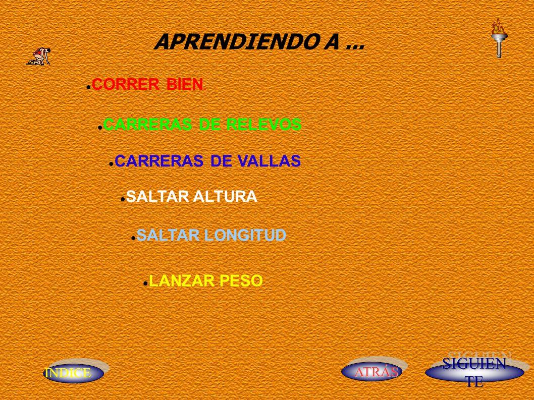 INDICE ATRÁS APRENDIENDO A... CORRER BIEN. CORRER BIEN. CARRERAS DE RELEVOS CARRERAS DE VALLAS SALTAR ALTURA LANZAR PESO SALTAR LONGITUD