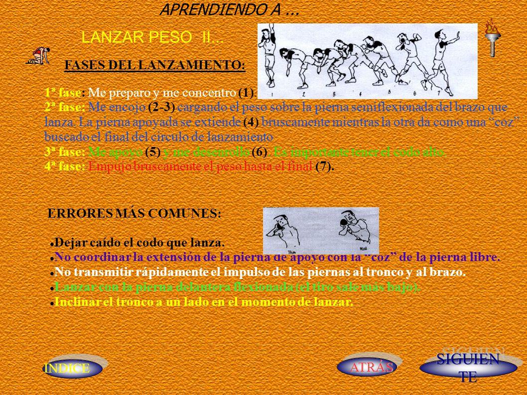 INDICE ATRÁS APRENDIENDO A... LANZAR PESO II... FASES DEL LANZAMIENTO: 1ª fase: Me preparo y me concentro (1). 2ª fase: Me encojo (2-3) cargando el pe