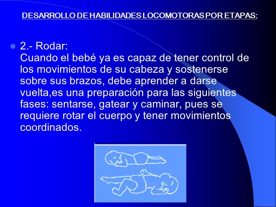 2.- Rodar: Cuando el bebé ya es capaz de tener control de los movimientos de su cabeza y sostenerse sobre sus brazos, debe aprender a darse vuelta,es
