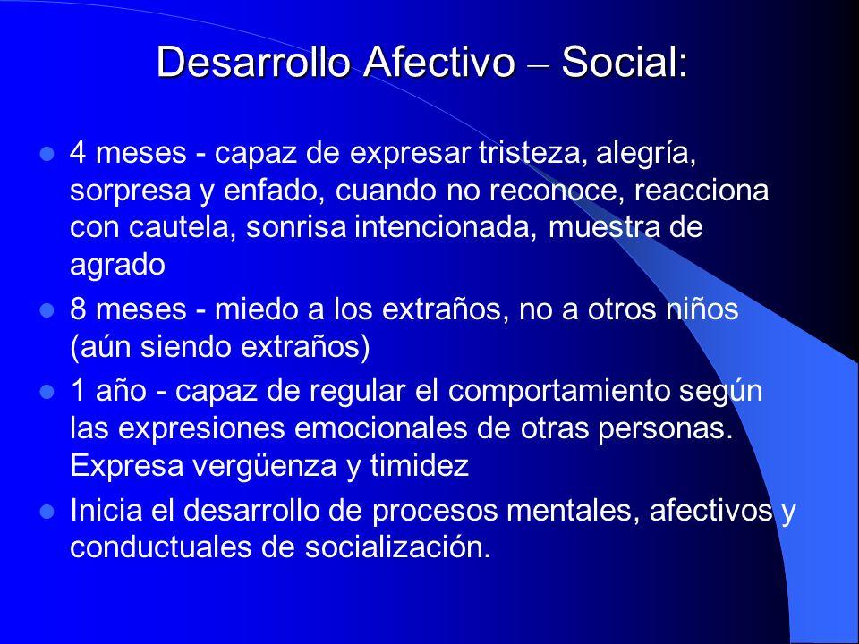 Desarrollo Afectivo – Social: 4 meses - capaz de expresar tristeza, alegría, sorpresa y enfado, cuando no reconoce, reacciona con cautela, sonrisa int