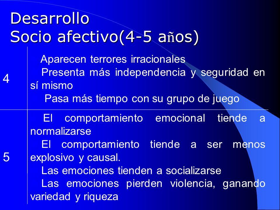 Desarrollo Socio afectivo(4-5 a ñ os) 4 Aparecen terrores irracionales Presenta más independencia y seguridad en sí mismo Pasa más tiempo con su grupo