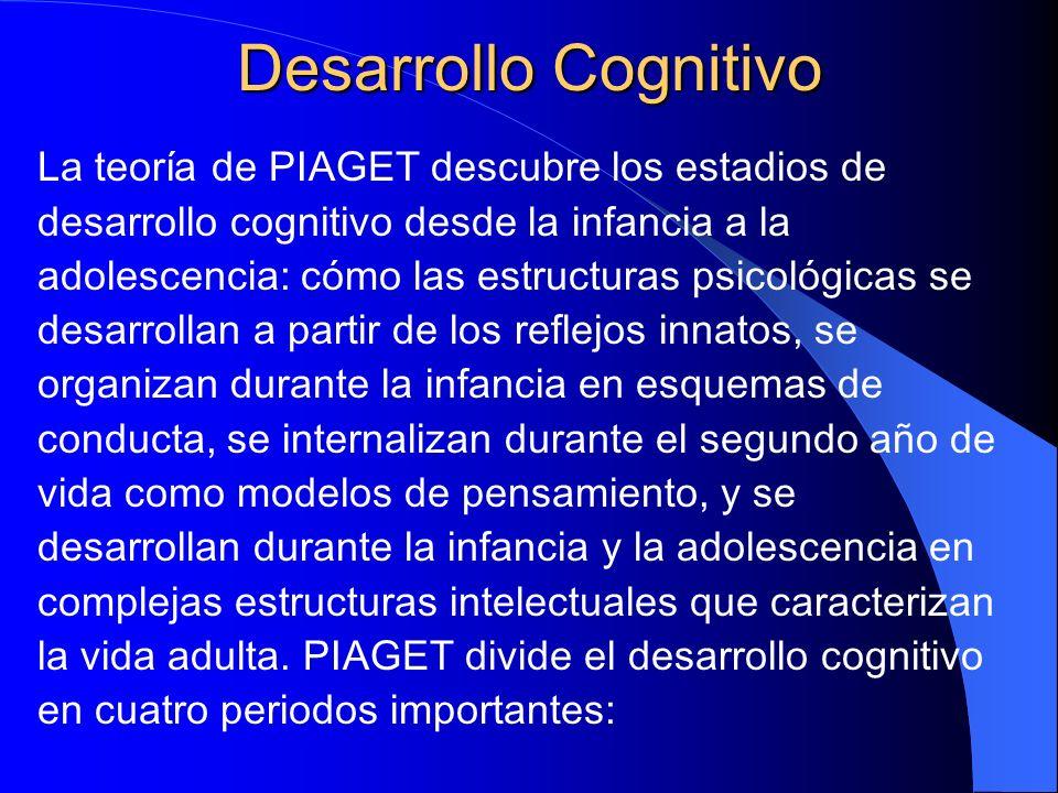 Desarrollo Cognitivo La teoría de PIAGET descubre los estadios de desarrollo cognitivo desde la infancia a la adolescencia: cómo las estructuras psico