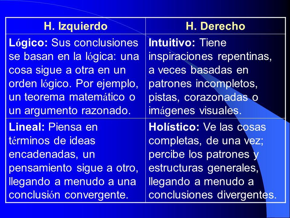 H. IzquierdoH. Derecho L ó gico: Sus conclusiones se basan en la l ó gica: una cosa sigue a otra en un orden l ó gico. Por ejemplo, un teorema matem á