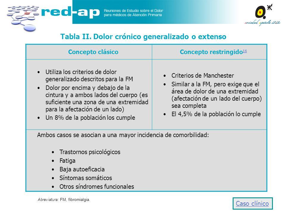 Tabla II. Dolor crónico generalizado o extenso Concepto clásicoConcepto restringido 16 16 Utiliza los criterios de dolor generalizado descritos para l