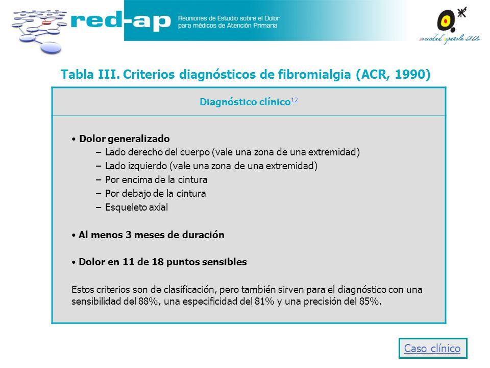 Tabla III. Criterios diagnósticos de fibromialgia (ACR, 1990) Diagnóstico clínico 12 12 Dolor generalizado –Lado derecho del cuerpo (vale una zona de