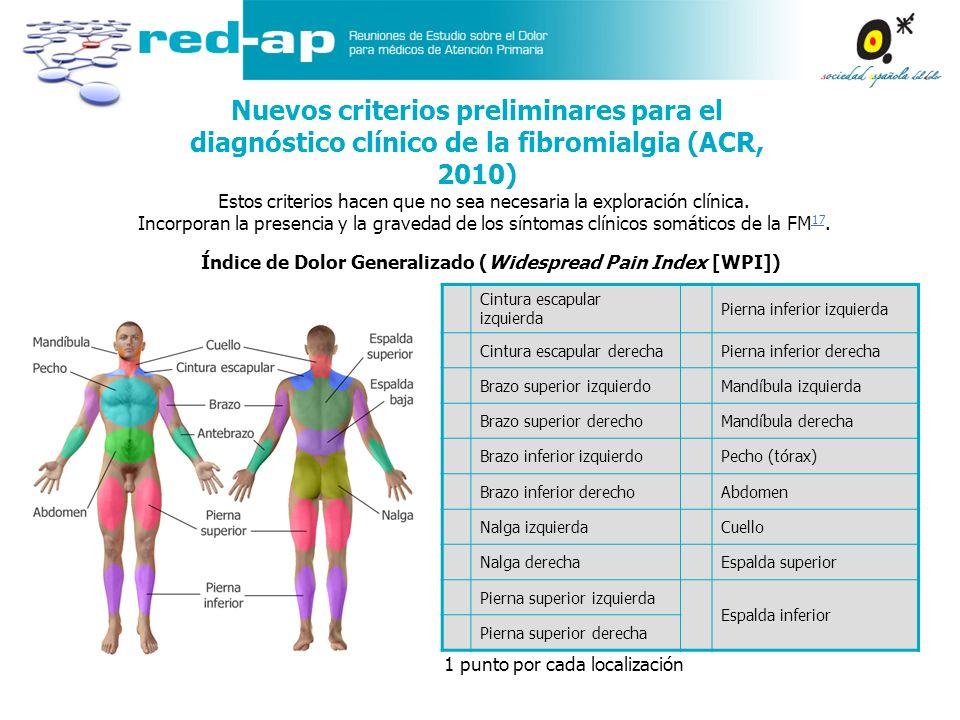 Nuevos criterios preliminares para el diagnóstico clínico de la fibromialgia (ACR, 2010) Índice de Dolor Generalizado (Widespread Pain Index [WPI]) Ci