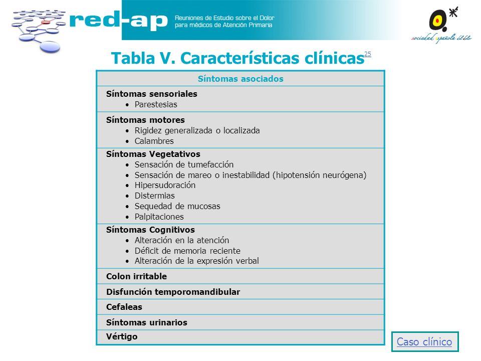 Tabla V. Características clínicas 25 25 Síntomas asociados Síntomas sensoriales Parestesias Síntomas motores Rigidez generalizada o localizada Calambr