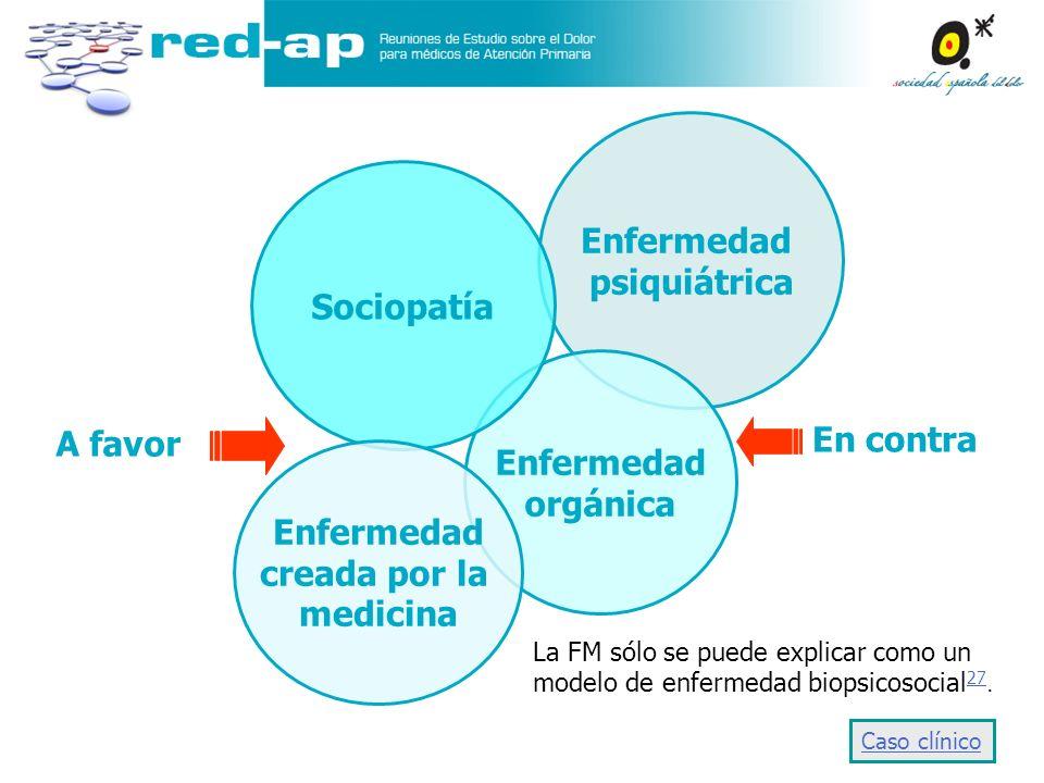 Enfermedad psiquiátrica Enfermedad orgánica Sociopatía Enfermedad creada por la medicina A favor En contra La FM sólo se puede explicar como un modelo