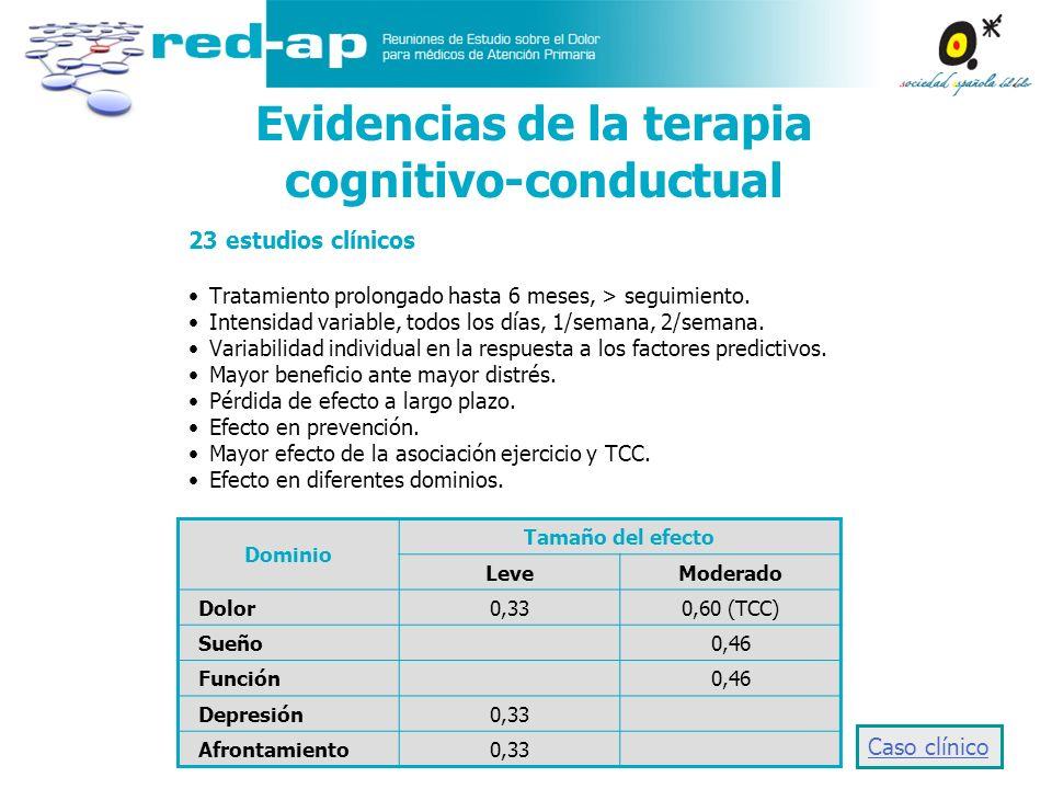 Evidencias de la terapia cognitivo-conductual 23 estudios clínicos Tratamiento prolongado hasta 6 meses, > seguimiento. Intensidad variable, todos los