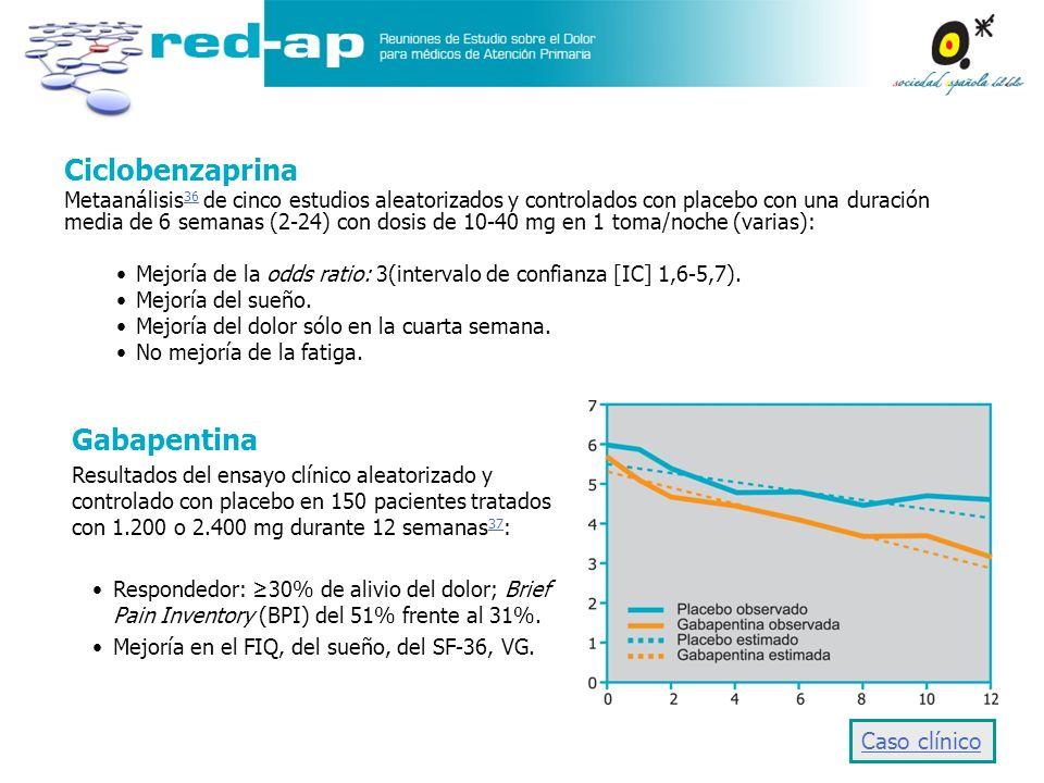 Ciclobenzaprina Metaanálisis 36 de cinco estudios aleatorizados y controlados con placebo con una duración media de 6 semanas (2-24) con dosis de 10-4
