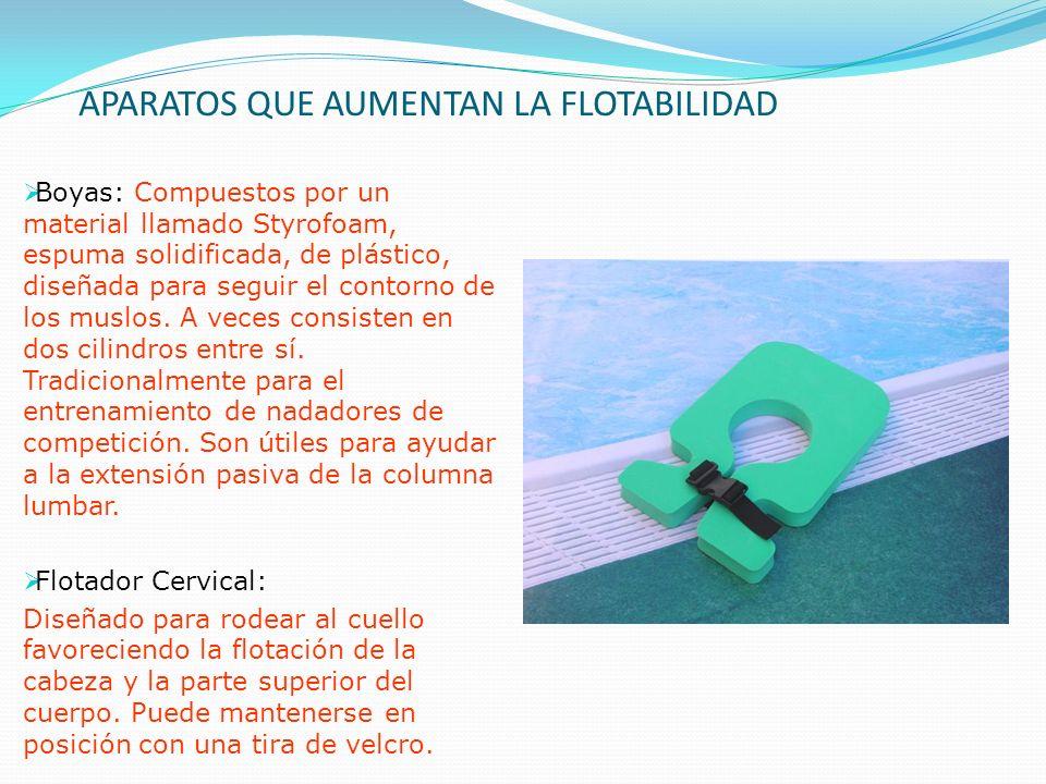 APARATOS QUE AUMENTAN LA FLOTABILIDAD Boyas: Compuestos por un material llamado Styrofoam, espuma solidificada, de plástico, diseñada para seguir el contorno de los muslos.