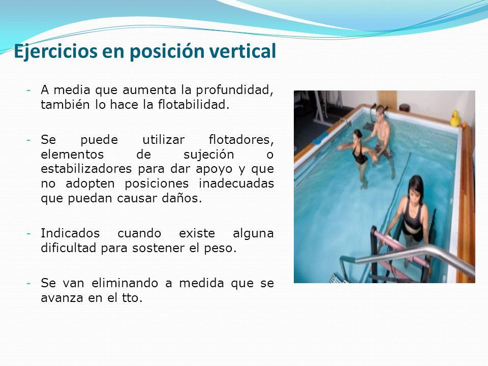 Ejercicios en posición vertical - A media que aumenta la profundidad, también lo hace la flotabilidad.