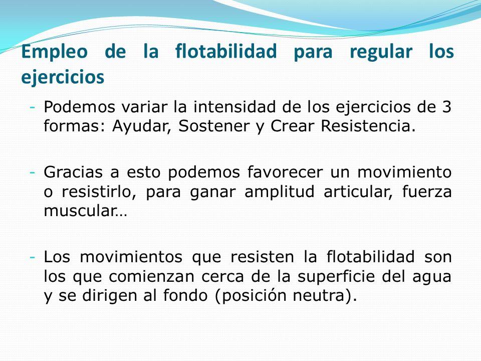 Empleo de la flotabilidad para regular los ejercicios - Podemos variar la intensidad de los ejercicios de 3 formas: Ayudar, Sostener y Crear Resistencia.