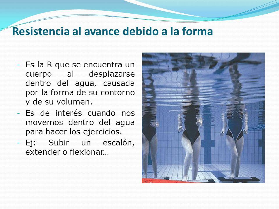 Resistencia al avance debido a la forma - Es la R que se encuentra un cuerpo al desplazarse dentro del agua, causada por la forma de su contorno y de su volumen.
