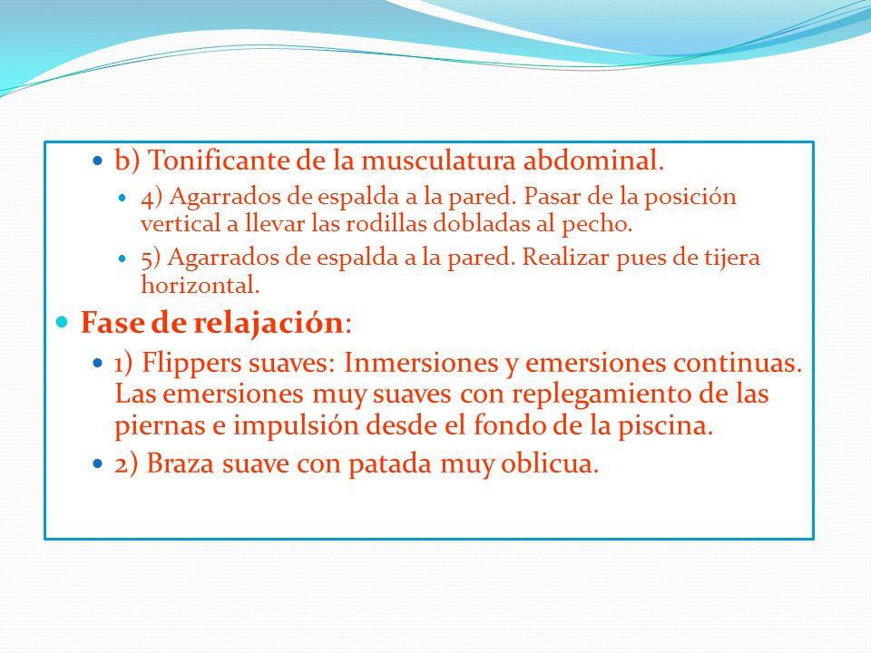 b) Tonificante de la musculatura abdominal.4) Agarrados de espalda a la pared.
