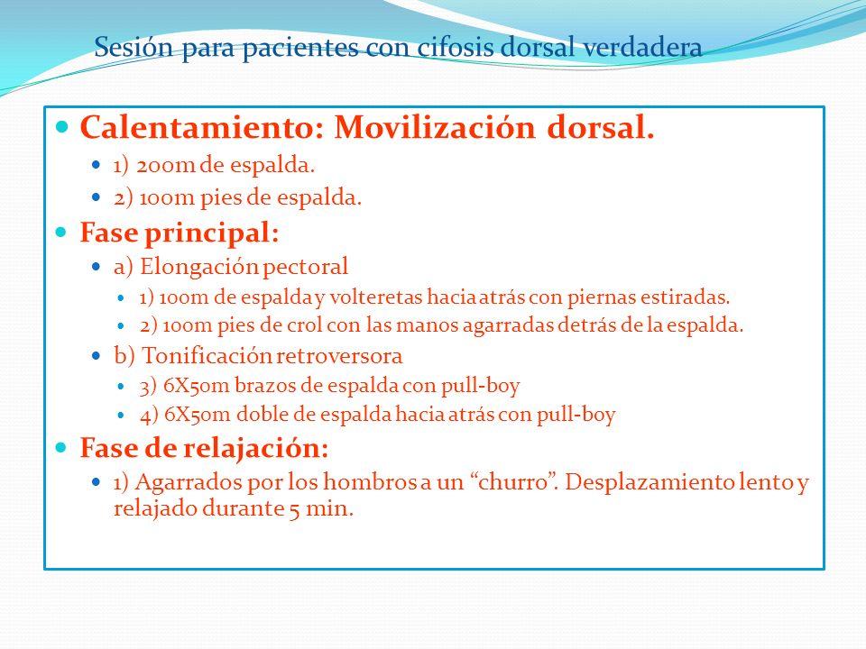 Calentamiento: Movilización dorsal.1) 200m de espalda.