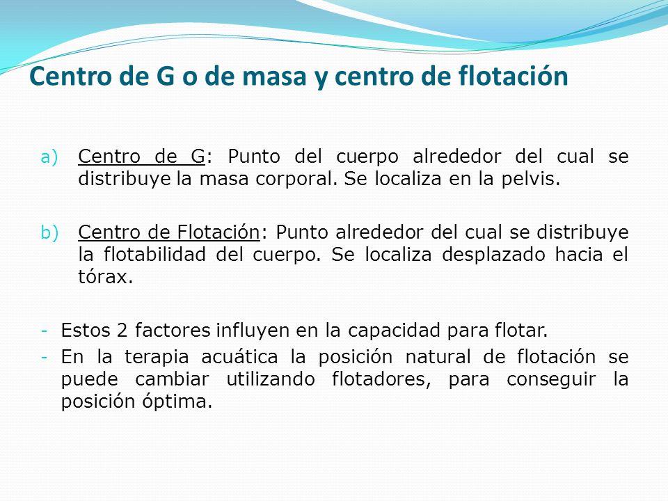 Centro de G o de masa y centro de flotación a) Centro de G: Punto del cuerpo alrededor del cual se distribuye la masa corporal.