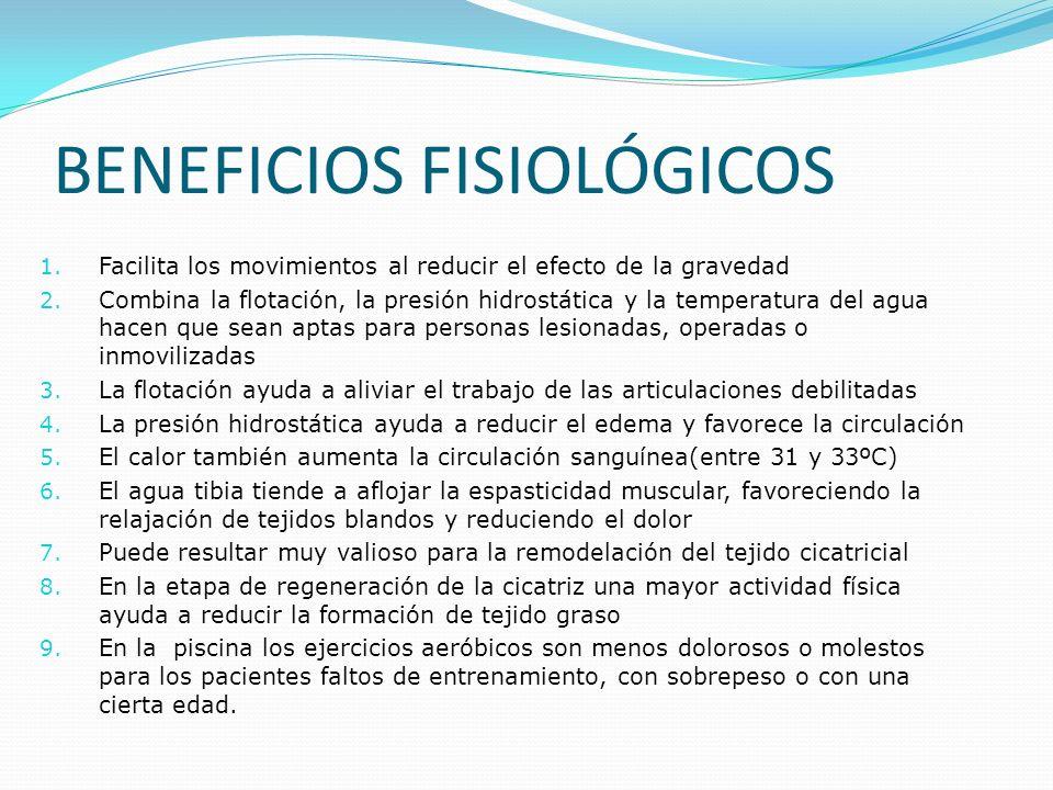 BENEFICIOS FISIOLÓGICOS 1.Facilita los movimientos al reducir el efecto de la gravedad 2.