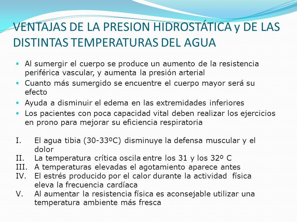 VENTAJAS DE LA PRESION HIDROSTÁTICA y DE LAS DISTINTAS TEMPERATURAS DEL AGUA Al sumergir el cuerpo se produce un aumento de la resistencia periférica vascular, y aumenta la presión arterial Cuanto más sumergido se encuentre el cuerpo mayor será su efecto Ayuda a disminuir el edema en las extremidades inferiores Los pacientes con poca capacidad vital deben realizar los ejercicios en prono para mejorar su eficiencia respiratoria I.El agua tibia (30-33ºC) disminuye la defensa muscular y el dolor II.La temperatura crítica oscila entre los 31 y los 32º C III.A temperaturas elevadas el agotamiento aparece antes IV.El estrés producido por el calor durante la actividad física eleva la frecuencia cardíaca V.Al aumentar la resistencia física es aconsejable utilizar una temperatura ambiente más fresca