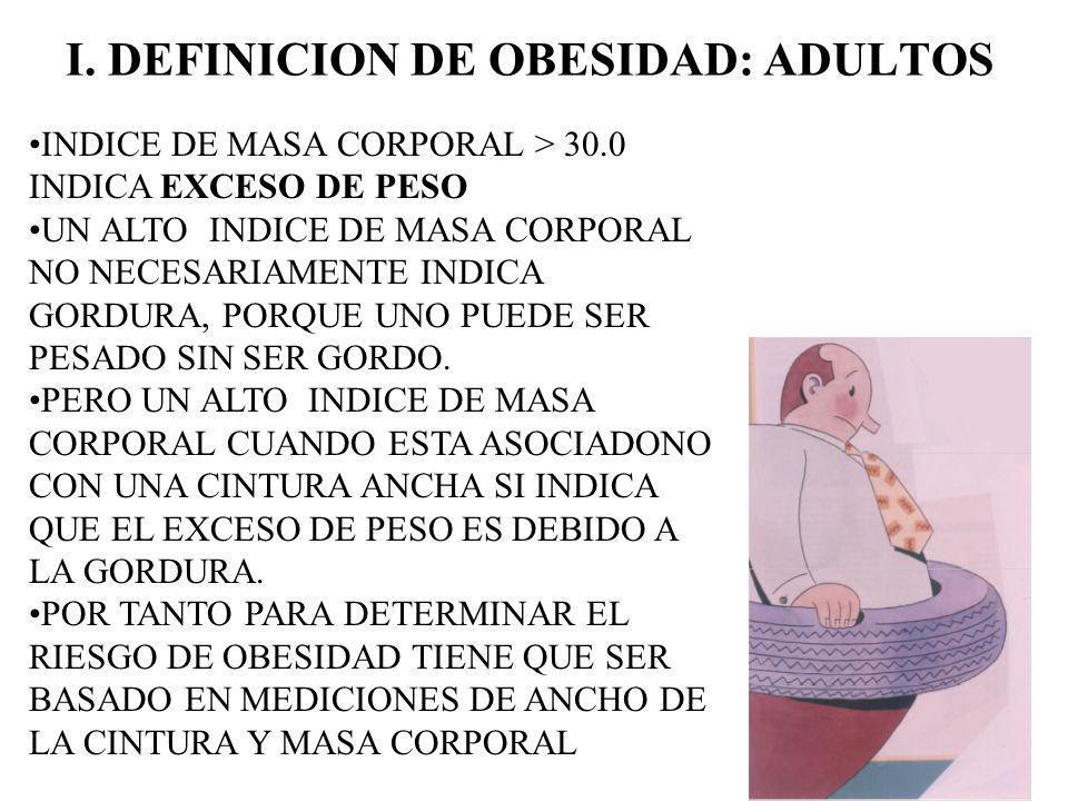 ADULTOS: IMC >30.0 kg/m2 = exceso de peso