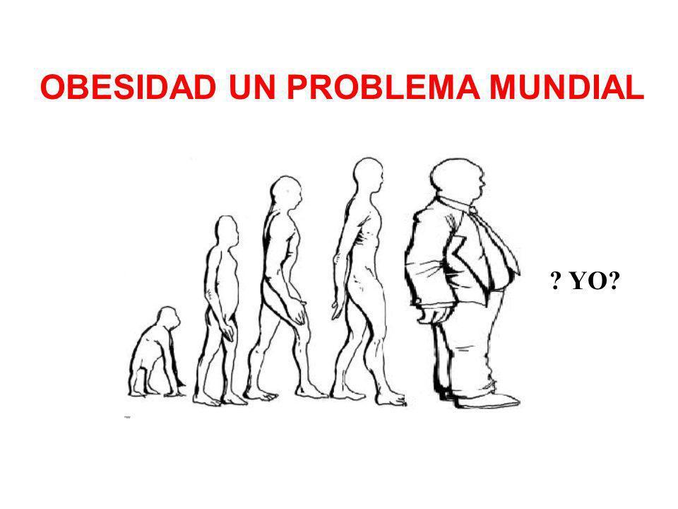 OBESIDAD UN PROBLEMA MUNDIAL ? YO?