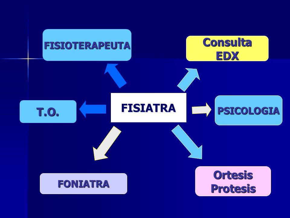 FISIATRA FISIOTERAPEUTA T.O. FONIATRA PSICOLOGIA OrtesisProtesis ConsultaEDX