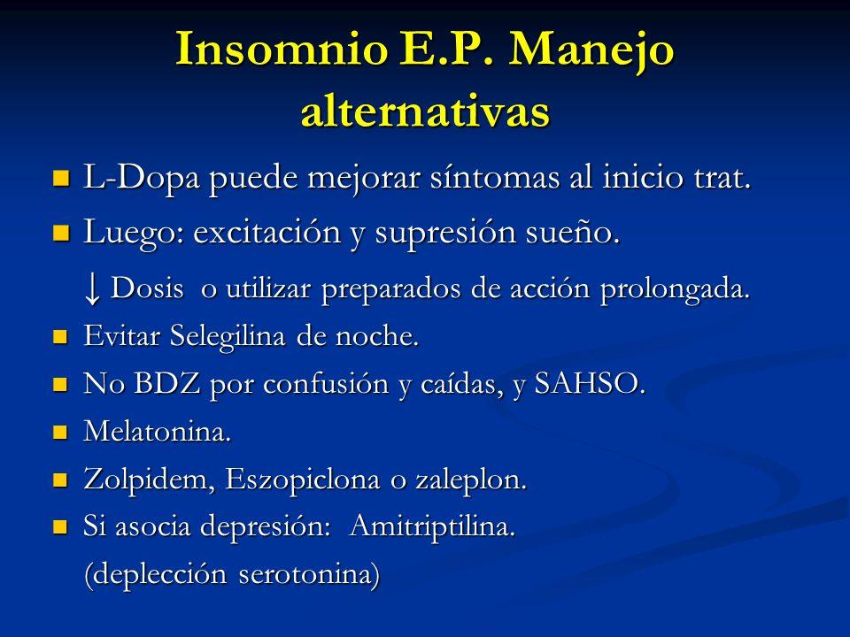 Insomnio E.P. Manejo alternativas L-Dopa puede mejorar síntomas al inicio trat. L-Dopa puede mejorar síntomas al inicio trat. Luego: excitación y supr