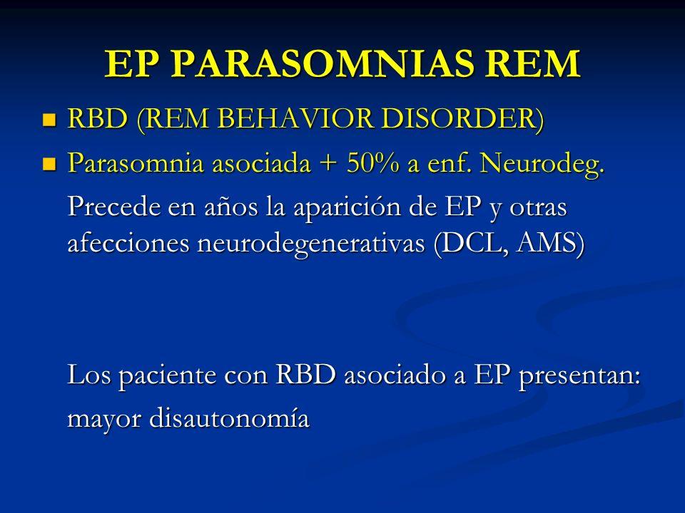 EP PARASOMNIAS REM RBD (REM BEHAVIOR DISORDER) RBD (REM BEHAVIOR DISORDER) Parasomnia asociada + 50% a enf. Neurodeg. Parasomnia asociada + 50% a enf.
