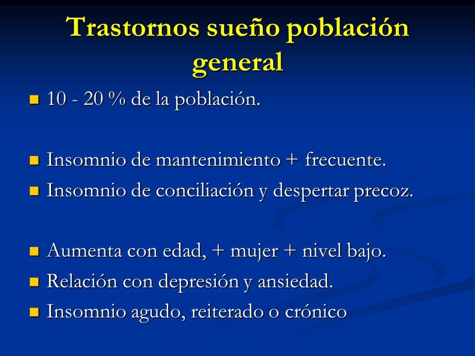 Tratamiento SPI permanente: Tratamiento No farmacológico.