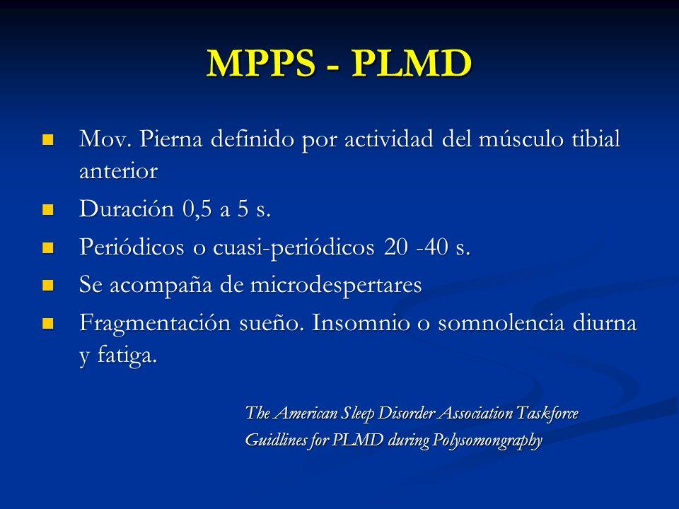 MPPS - PLMD Mov. Pierna definido por actividad del músculo tibial anterior Mov. Pierna definido por actividad del músculo tibial anterior Duración 0,5