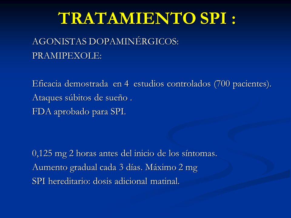 TRATAMIENTO SPI : AGONISTAS DOPAMINÉRGICOS: PRAMIPEXOLE: Eficacia demostrada en 4 estudios controlados (700 pacientes). Ataques súbitos de sueño. FDA