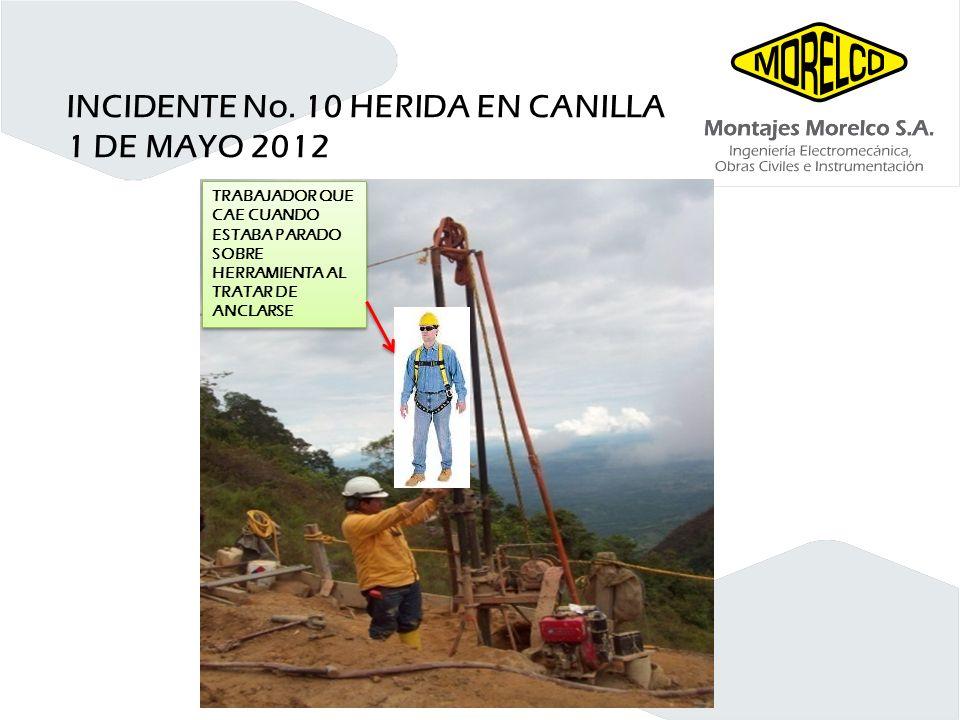 INCIDENTE No. 10 HERIDA EN CANILLA 1 DE MAYO 2012 TRABAJADOR QUE CAE CUANDO ESTABA PARADO SOBRE HERRAMIENTA AL TRATAR DE ANCLARSE