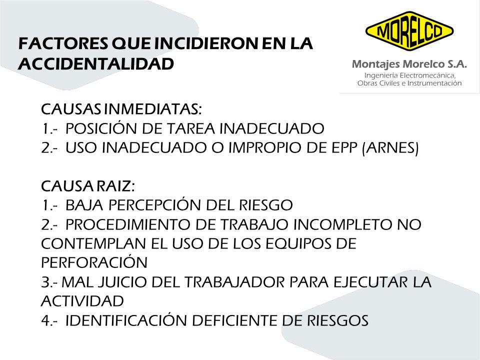 FACTORES QUE INCIDIERON EN LA ACCIDENTALIDAD CAUSAS INMEDIATAS: 1.- POSICIÓN DE TAREA INADECUADO 2.- USO INADECUADO O IMPROPIO DE EPP (ARNES) CAUSA RA