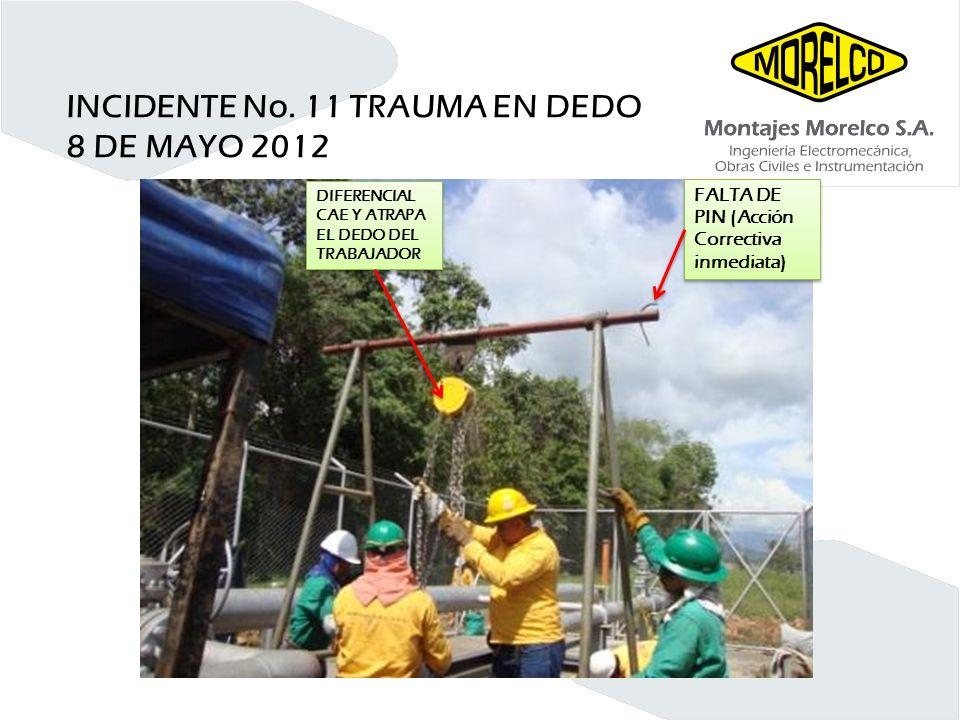 INCIDENTE No. 11 TRAUMA EN DEDO 8 DE MAYO 2012 FALTA DE PIN (Acción Correctiva inmediata) DIFERENCIAL CAE Y ATRAPA EL DEDO DEL TRABAJADOR