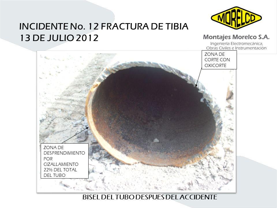 INCIDENTE No. 12 FRACTURA DE TIBIA 13 DE JULIO 2012 ZONA DE DESPRENDIMIENTO POR CIZALLAMIENTO 22% DEL TOTAL DEL TUBO ZONA DE CORTE CON OXICORTE BISEL