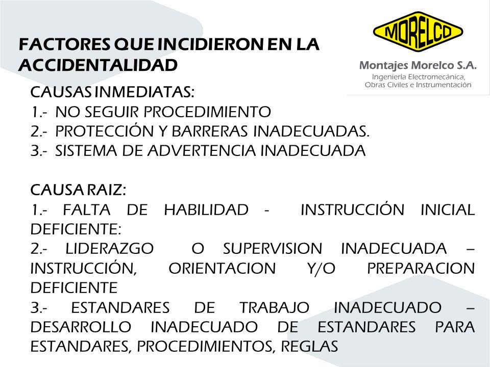 FACTORES QUE INCIDIERON EN LA ACCIDENTALIDAD CAUSAS INMEDIATAS: 1.- NO SEGUIR PROCEDIMIENTO 2.- PROTECCIÓN Y BARRERAS INADECUADAS. 3.- SISTEMA DE ADVE