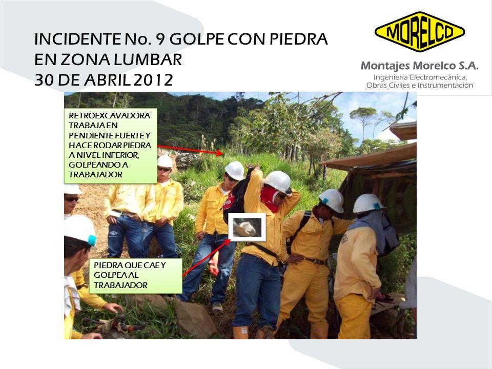 INCIDENTE No. 9 GOLPE CON PIEDRA EN ZONA LUMBAR 30 DE ABRIL 2012 RETROEXCAVADORA TRABAJA EN PENDIENTE FUERTE Y HACE RODAR PIEDRA A NIVEL INFERIOR, GOL