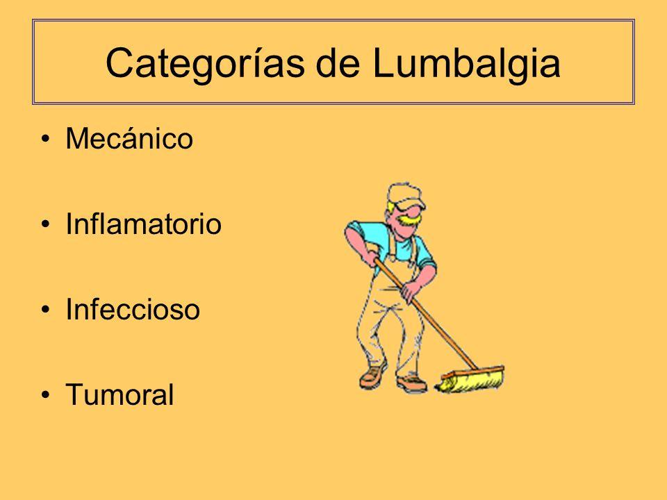 Categorías de Lumbalgia Mecánico Inflamatorio Infeccioso Tumoral