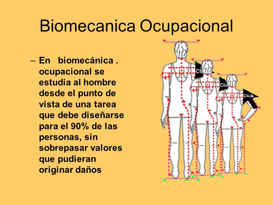 Biomecanica Ocupacional –En biomecánica.