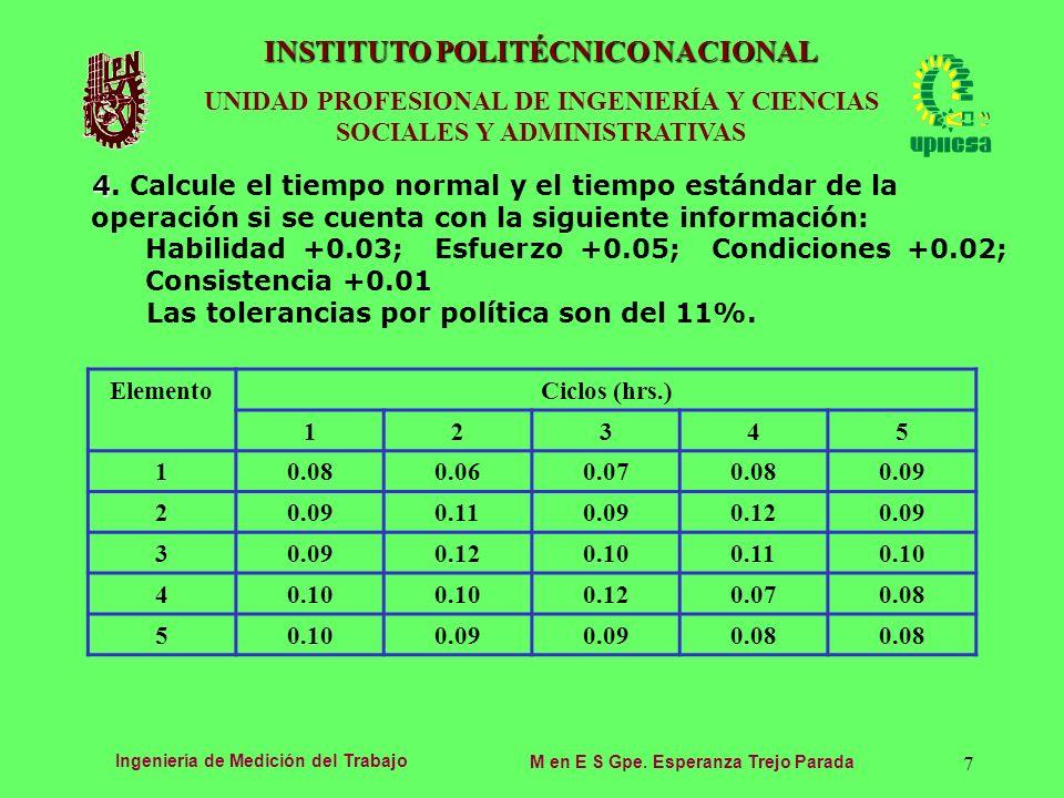 INSTITUTO POLITÉCNICO NACIONAL UNIDAD PROFESIONAL DE INGENIERÍA Y CIENCIAS SOCIALES Y ADMINISTRATIVAS Ingeniería de Medición del TrabajoM en E S Gpe.