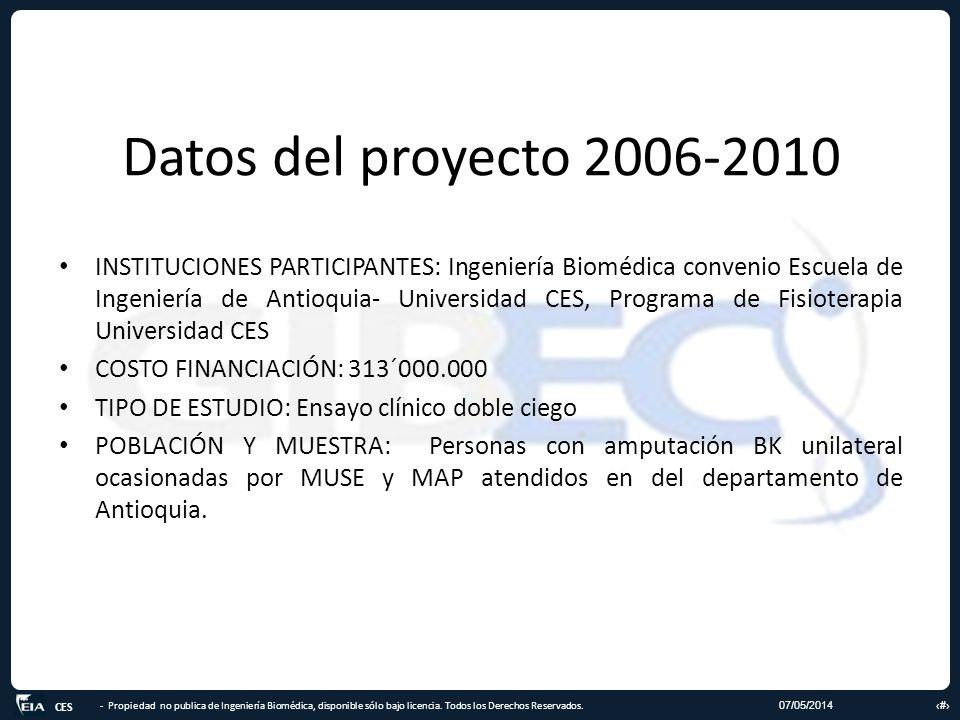 - Propiedad no publica de Ingeniería Biomédica, disponible sólo bajo licencia.